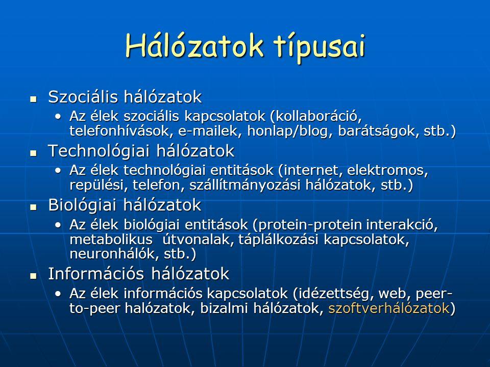 Hálózatok típusai Szociális hálózatok Szociális hálózatok Az élek szociális kapcsolatok (kollaboráció, telefonhívások, e-mailek, honlap/blog, barátságok, stb.)Az élek szociális kapcsolatok (kollaboráció, telefonhívások, e-mailek, honlap/blog, barátságok, stb.) Technológiai hálózatok Technológiai hálózatok Az élek technológiai entitások (internet, elektromos, repülési, telefon, szállítmányozási hálózatok, stb.)Az élek technológiai entitások (internet, elektromos, repülési, telefon, szállítmányozási hálózatok, stb.) Biológiai hálózatok Biológiai hálózatok Az élek biológiai entitások (protein-protein interakció, metabolikus útvonalak, táplálkozási kapcsolatok, neuronhálók, stb.)Az élek biológiai entitások (protein-protein interakció, metabolikus útvonalak, táplálkozási kapcsolatok, neuronhálók, stb.) Információs hálózatok Információs hálózatok Az élek információs kapcsolatok (idézettség, web, peer- to-peer halózatok, bizalmi hálózatok, szoftverhálózatok)Az élek információs kapcsolatok (idézettség, web, peer- to-peer halózatok, bizalmi hálózatok, szoftverhálózatok)