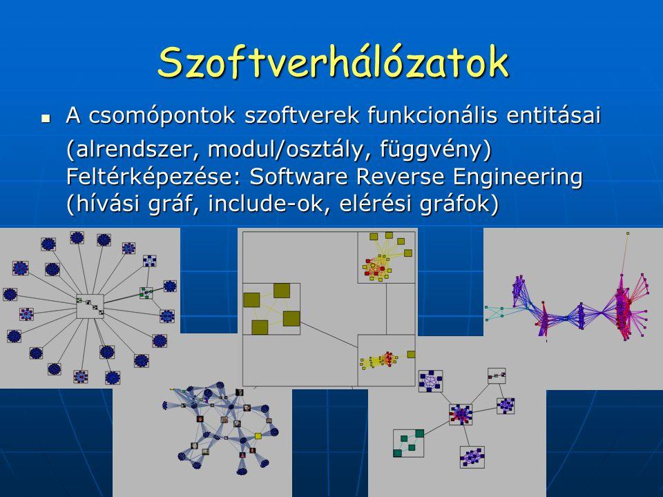 Szoftverhálózatok A csomópontok szoftverek funkcionális entitásai (alrendszer, modul/osztály, függvény) Feltérképezése: Software Reverse Engineering (hívási gráf, include-ok, elérési gráfok) A csomópontok szoftverek funkcionális entitásai (alrendszer, modul/osztály, függvény) Feltérképezése: Software Reverse Engineering (hívási gráf, include-ok, elérési gráfok)
