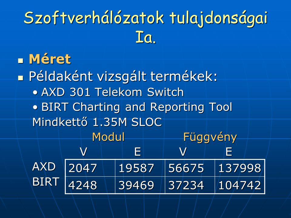 Szoftverhálózatok tulajdonságai Ia. Méret Méret Példaként vizsgált termékek: Példaként vizsgált termékek: AXD 301 Telekom SwitchAXD 301 Telekom Switch