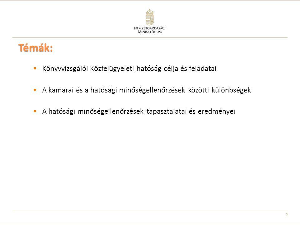 2 Témák:  Könyvvizsgálói Közfelügyeleti hatóság célja és feladatai  A kamarai és a hatósági minőségellenőrzések közötti különbségek  A hatósági min
