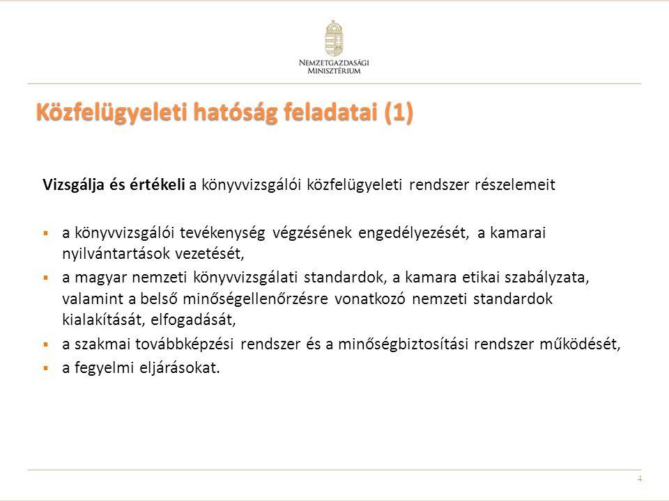 4 Közfelügyeleti hatóság feladatai (1) Vizsgálja és értékeli a könyvvizsgálói közfelügyeleti rendszer részelemeit  a könyvvizsgálói tevékenység végzé