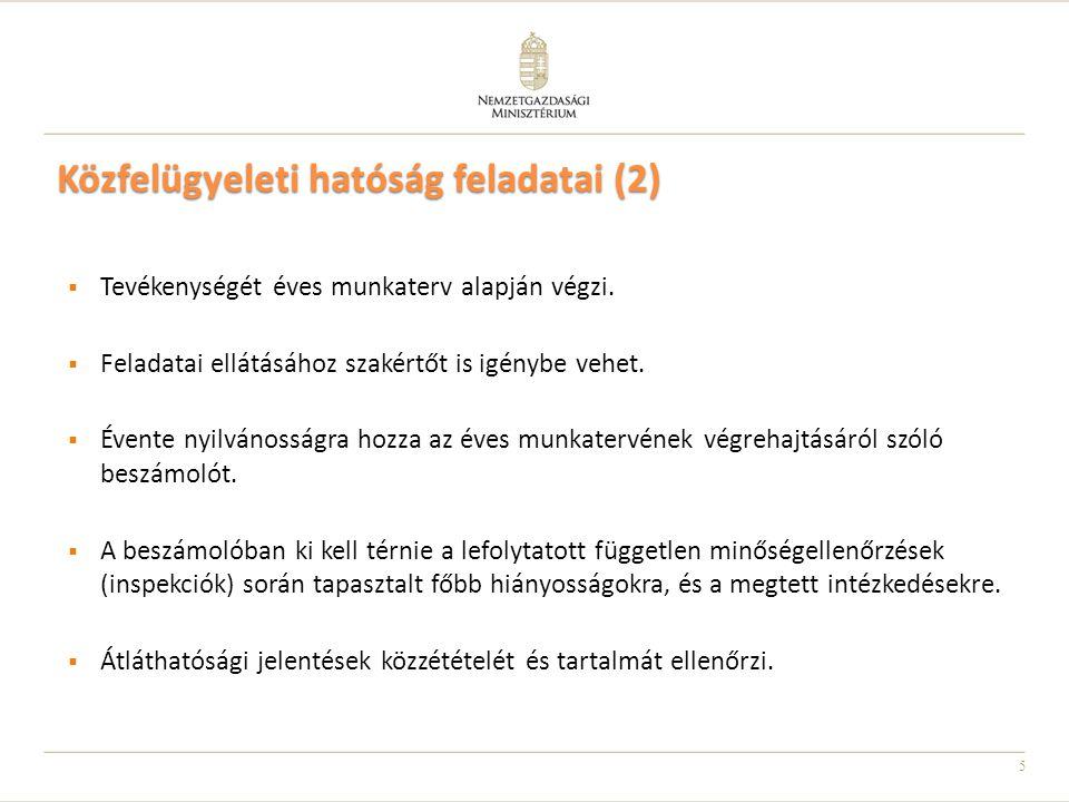 6 Közfelügyeleti hatóság feladatai (3) A hatóság a könyvvizsgálói szolgáltatást igénybe vevők érdekét veszélyeztető helyzet észlelése esetén a rendelkezésére álló tények elemzése, értékelése, mérlegelése alapján, a veszélyeztetés mértékének figyelembevételével:  javaslatot tesz a kamara, illetve a miniszter részére a könyvvizsgálói szolgáltatást igénybe vevők érdekét veszélyeztető helyzet megszüntetésének módjára,  eljárást kezdeményez a kamara megfelelő hatáskörrel rendelkező szervénél,  törvényességi felügyeleti eljárást kezdeményez.
