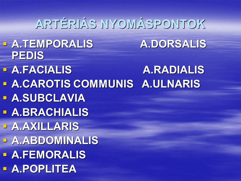 ARTÉRIÁS NYOMÁSPONTOK  A.TEMPORALIS A.DORSALIS PEDIS  A.FACIALIS A.RADIALIS  A.CAROTIS COMMUNIS A.ULNARIS  A.SUBCLAVIA  A.BRACHIALIS  A.AXILLARIS  A.ABDOMINALIS  A.FEMORALIS  A.POPLITEA