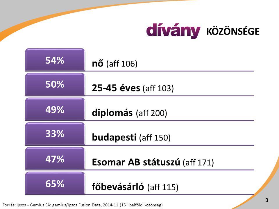 LÁTOGATOTTSÁGA átlag havi valós felhasználó: 430.000 RU napi átlag valós felhasználó: 67.000 RU napi megjelenésszám: leaderboard (teljes site): 89.000 AV roadblock (cikkoldalak): 83.000 AV Forrás: Ipsos - Gemius SA: gemius/Ipsos Fusion Data, 2014-11 (15+ belföldi közönség), Adverticum Adserver NG, 2014-11 4