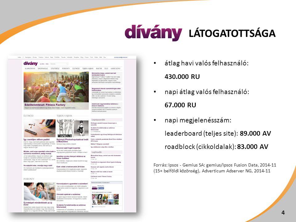 LÁTOGATOTTSÁGA átlag havi valós felhasználó: 430.000 RU napi átlag valós felhasználó: 67.000 RU napi megjelenésszám: leaderboard (teljes site): 89.000