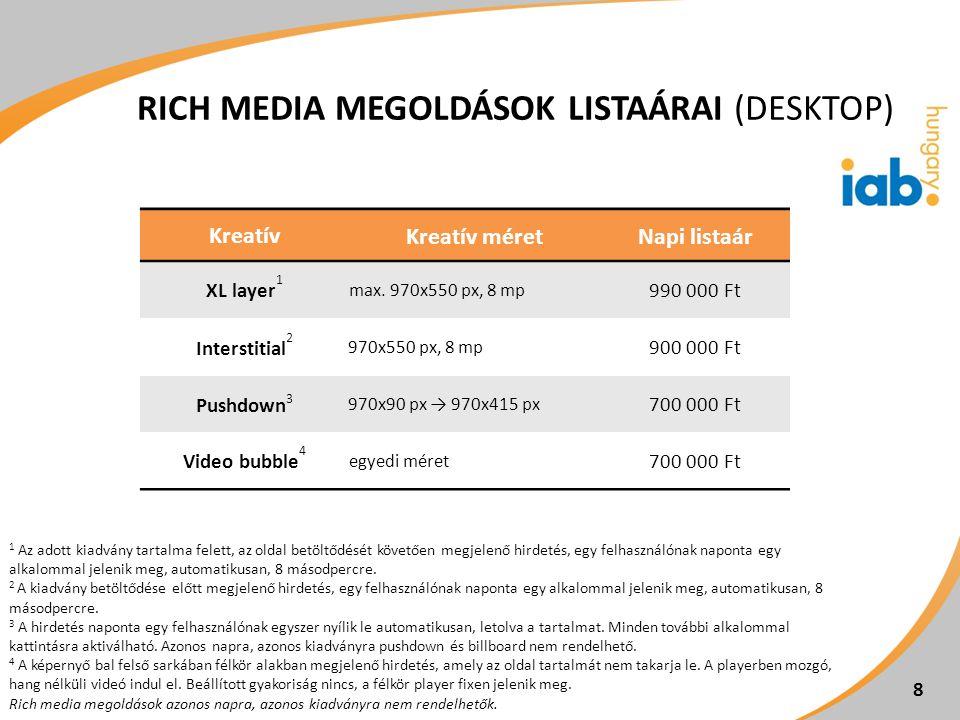 970x550 px, 8 mp RICH MEDIA MEGOLDÁSOK (DESKTOP) MEGJELENÉSI MINTA 9 max.
