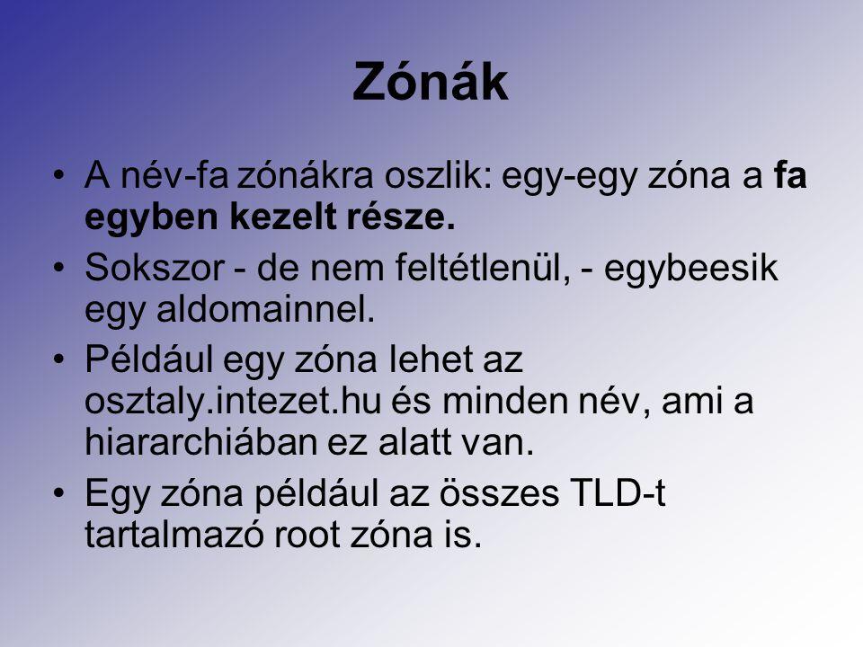 Zónák A név-fa zónákra oszlik: egy-egy zóna a fa egyben kezelt része.
