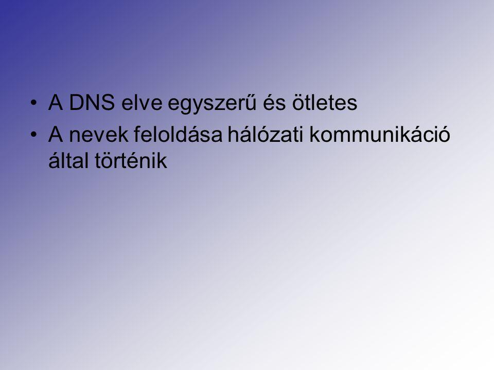 Az internet nevek fordított fa szerint szerveződő hierarchiát alkotnak: