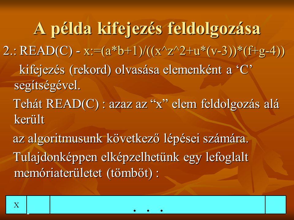 A példa kifejezés feldolgozása 2.: READ(C) - x:=(a*b+1)/((x^z^2+u*(v-3))*(f+g-4)) kifejezés (rekord) olvasása elemenként a 'C' segítségével.