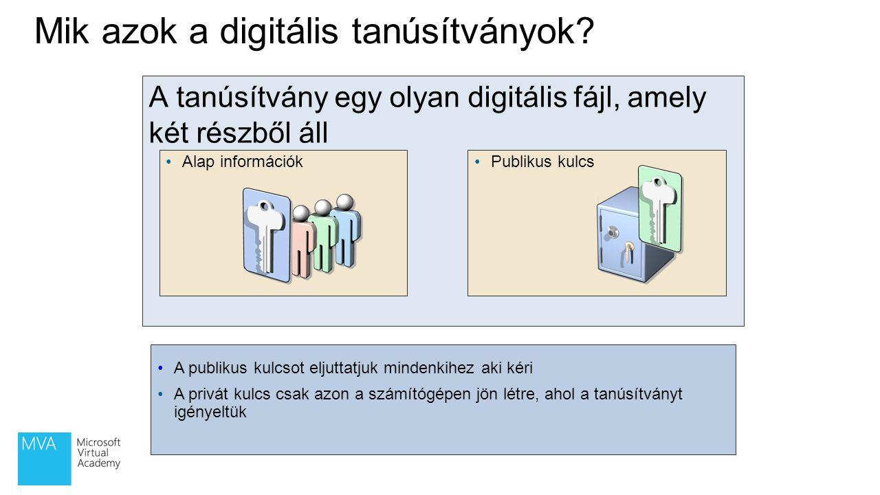 Mik azok a digitális tanúsítványok? A tanúsítvány egy olyan digitális fájl, amely két részből áll Alap információkPublikus kulcs A publikus kulcsot el