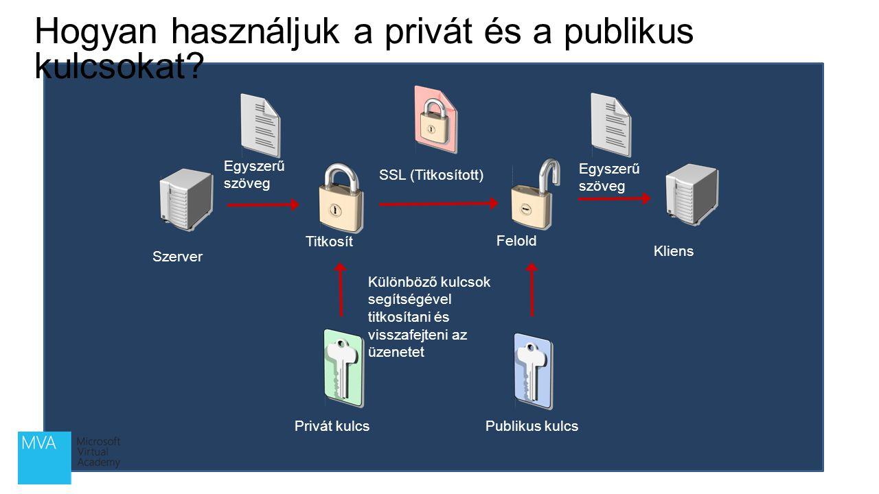 SSL (Titkosított) Szerver Kliens Egyszerű szöveg Különböző kulcsok segítségével titkosítani és visszafejteni az üzenetet Titkosít Felold Privát kulcs