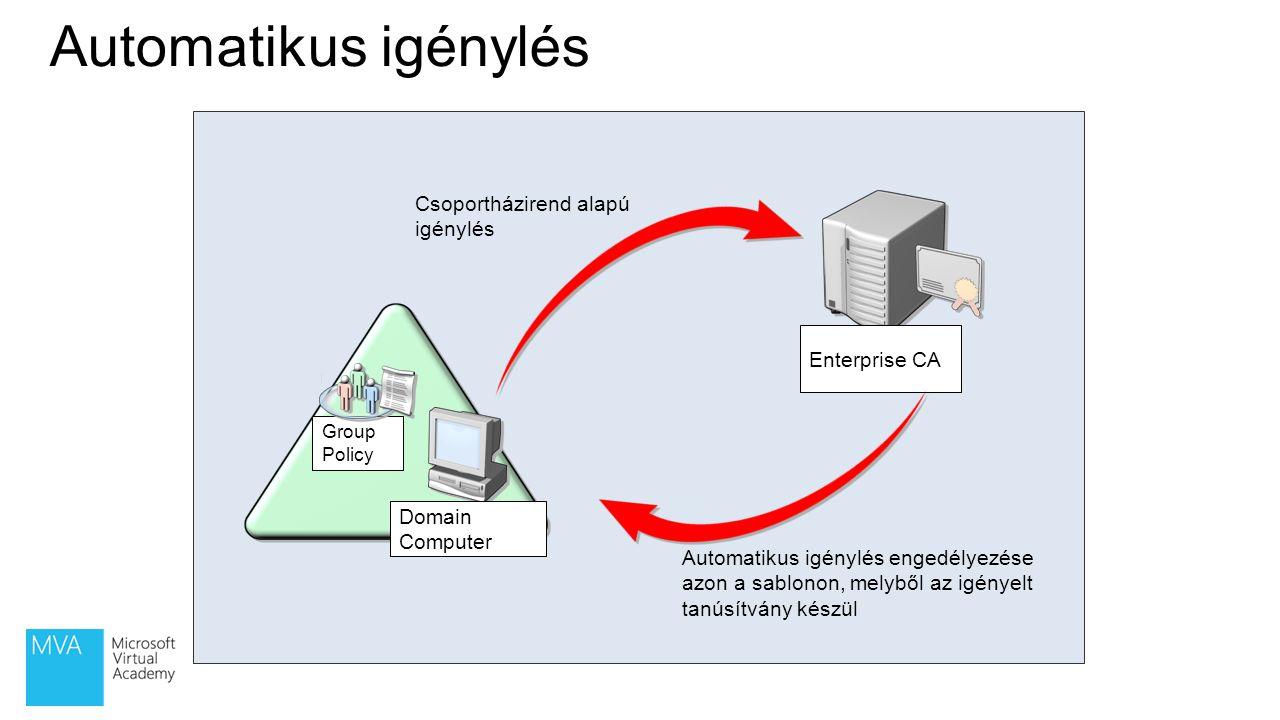 Domain Computer Enterprise CA Group Policy Csoportházirend alapú igénylés Automatikus igénylés engedélyezése azon a sablonon, melyből az igényelt tanú