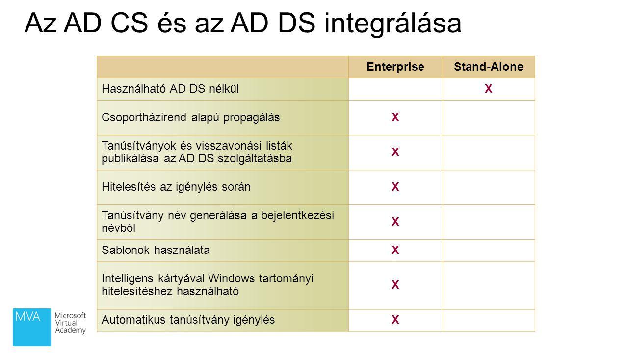 EnterpriseStand-Alone Használható AD DS nélkülX Csoportházirend alapú propagálásX Tanúsítványok és visszavonási listák publikálása az AD DS szolgáltat