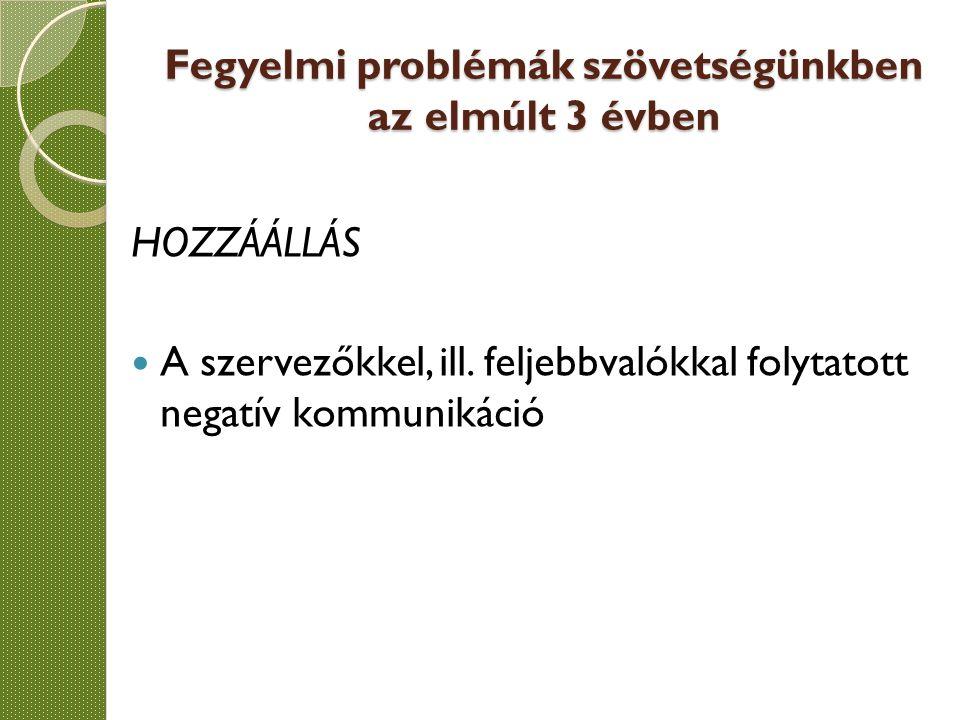 HOZZÁÁLLÁS A szervezőkkel, ill.