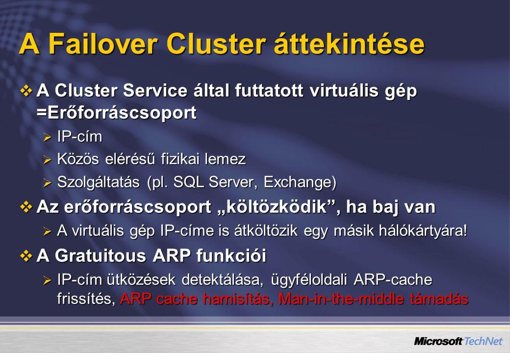 A Failover Cluster áttekintése  A Cluster Service által futtatott virtuális gép =Erőforráscsoport  IP-cím  Közös elérésű fizikai lemez  Szolgáltatás (pl.