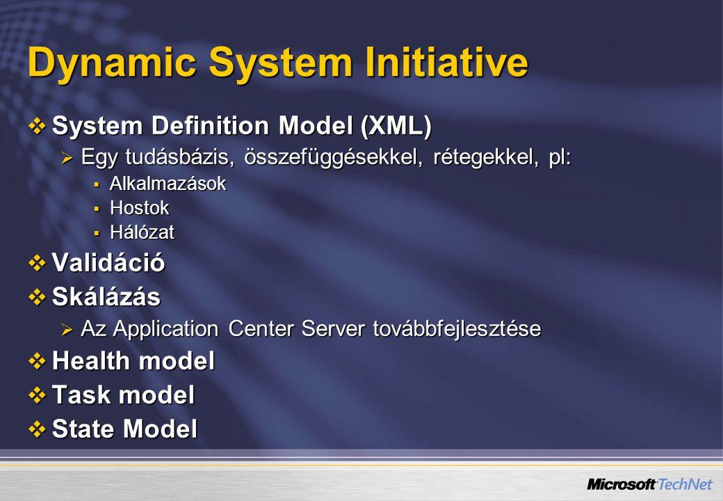 Dynamic System Initiative  System Definition Model (XML)  Egy tudásbázis, összefüggésekkel, rétegekkel, pl:  Alkalmazások  Hostok  Hálózat  Validáció  Skálázás  Az Application Center Server továbbfejlesztése  Health model  Task model  State Model