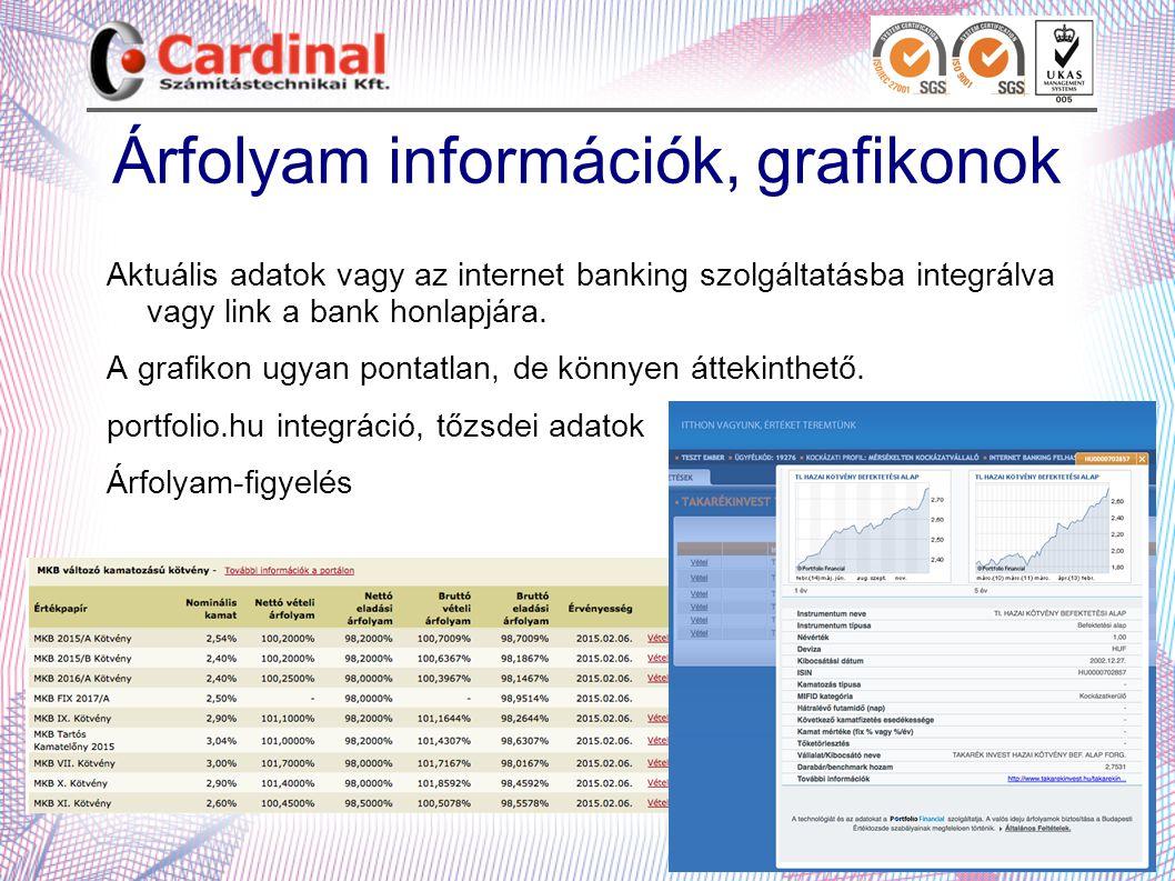 Árfolyam információk, grafikonok Aktuális adatok vagy az internet banking szolgáltatásba integrálva vagy link a bank honlapjára. A grafikon ugyan pont