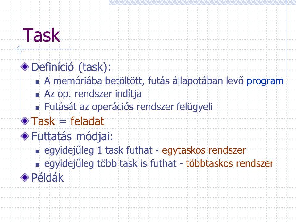 Task Definíció (task): A memóriába betöltött, futás állapotában levő program Az op. rendszer indítja Futását az operációs rendszer felügyeli Task = fe