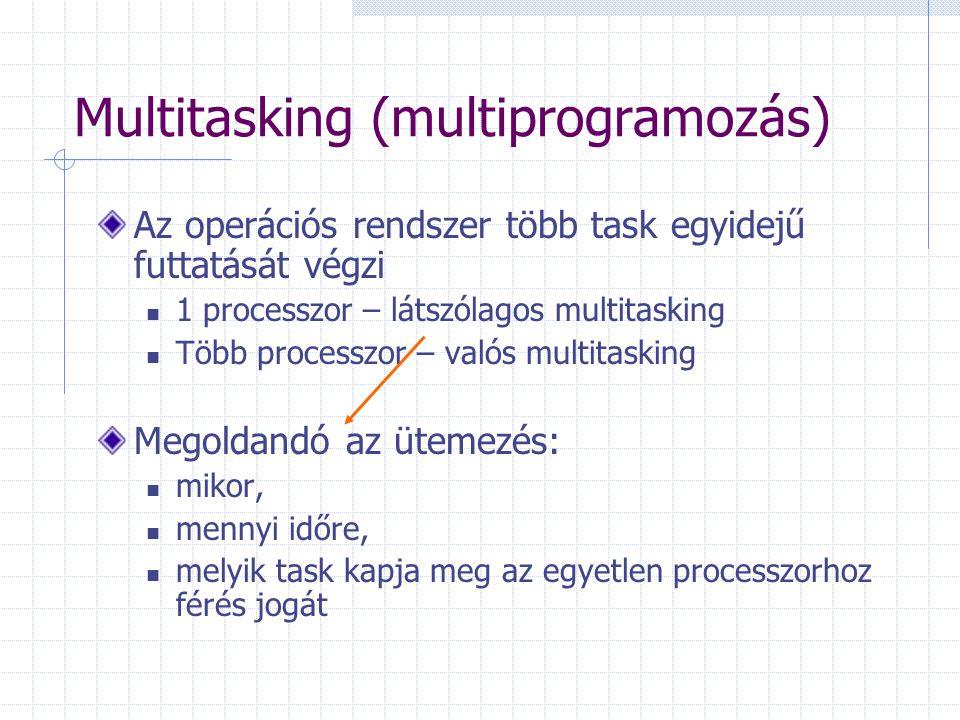 Multitasking (multiprogramozás) Az operációs rendszer több task egyidejű futtatását végzi 1 processzor – látszólagos multitasking Több processzor – va