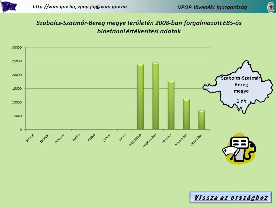 Vissza az országhoz Szabolcs-Szatmár-Bereg megye területén 2008-ban forgalmazott E85-ös bioetanol értékesítési adatok VPOP Jövedéki Igazgatóság http:/