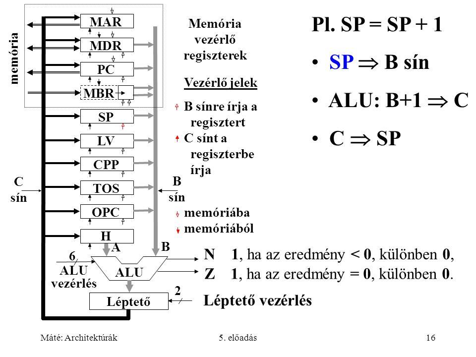 Máté: Architektúrák5. előadás16 Pl.
