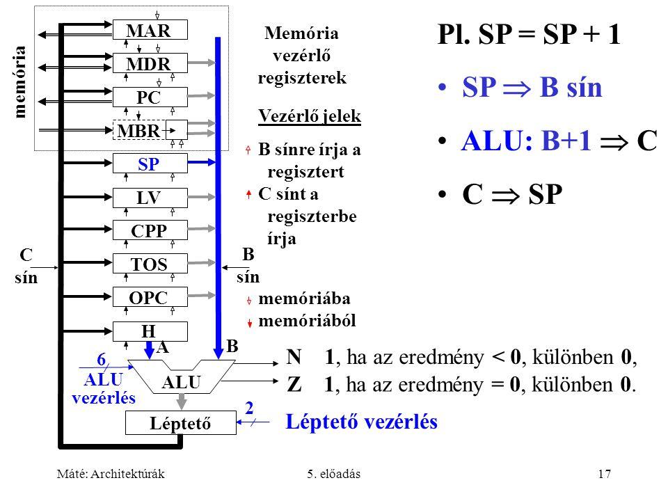 Máté: Architektúrák5. előadás17 2 6 ALU vezérlés Pl.
