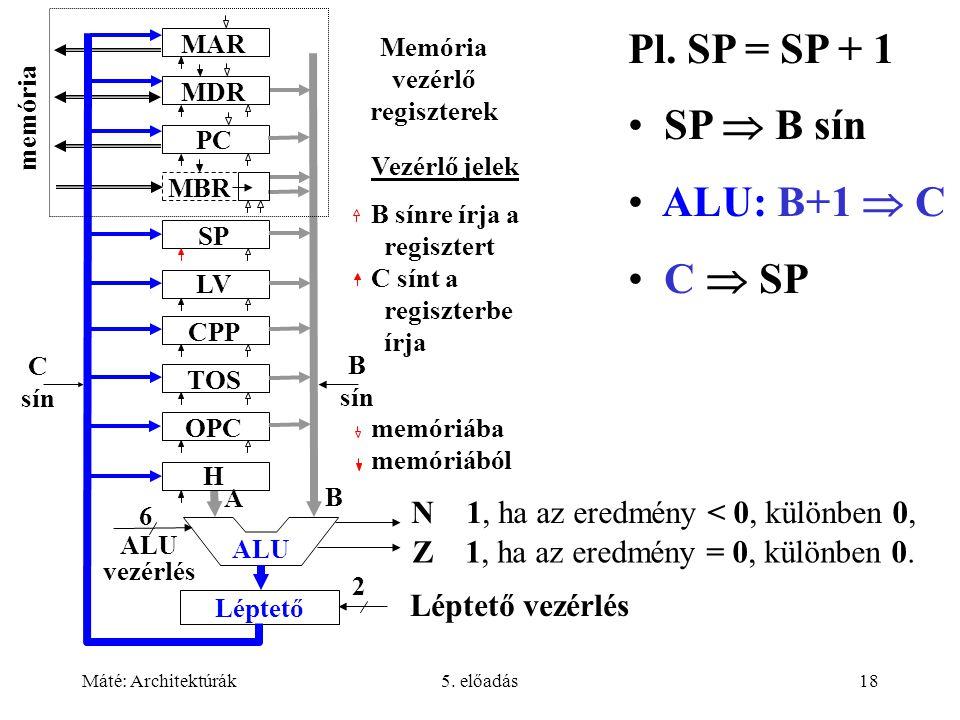 Máté: Architektúrák5. előadás18 Pl.