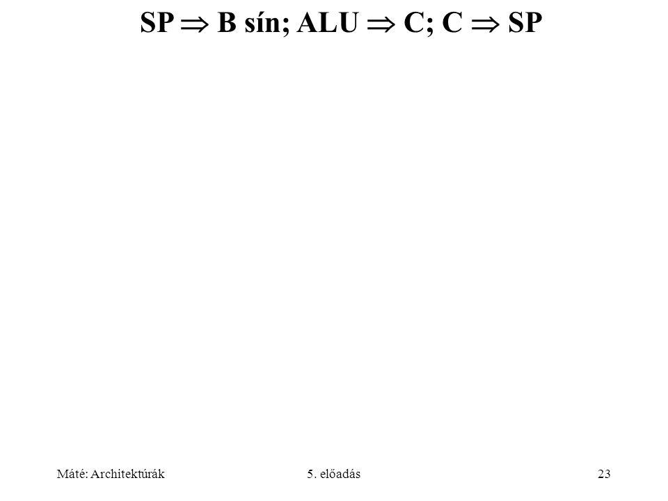 Máté: Architektúrák5. előadás23 SP  B sín; ALU  C; C  SP
