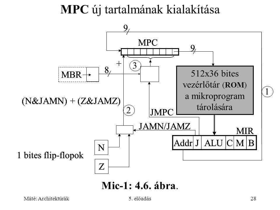 Máté: Architektúrák5. előadás28 Mic-1: 4.6. ábra.
