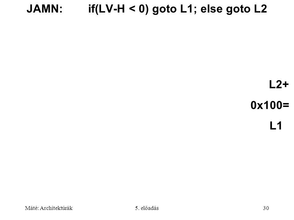 Máté: Architektúrák5. előadás30 JAMN: if(LV-H < 0) goto L1; else goto L2 L2+ 0x100= L1