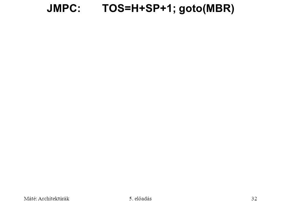 Máté: Architektúrák5. előadás32 JMPC: TOS=H+SP+1; goto(MBR)