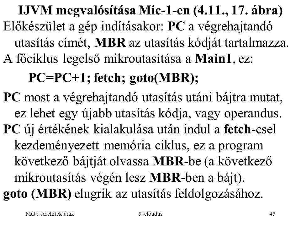 Máté: Architektúrák5. előadás45 IJVM megvalósítása Mic-1-en (4.11., 17.