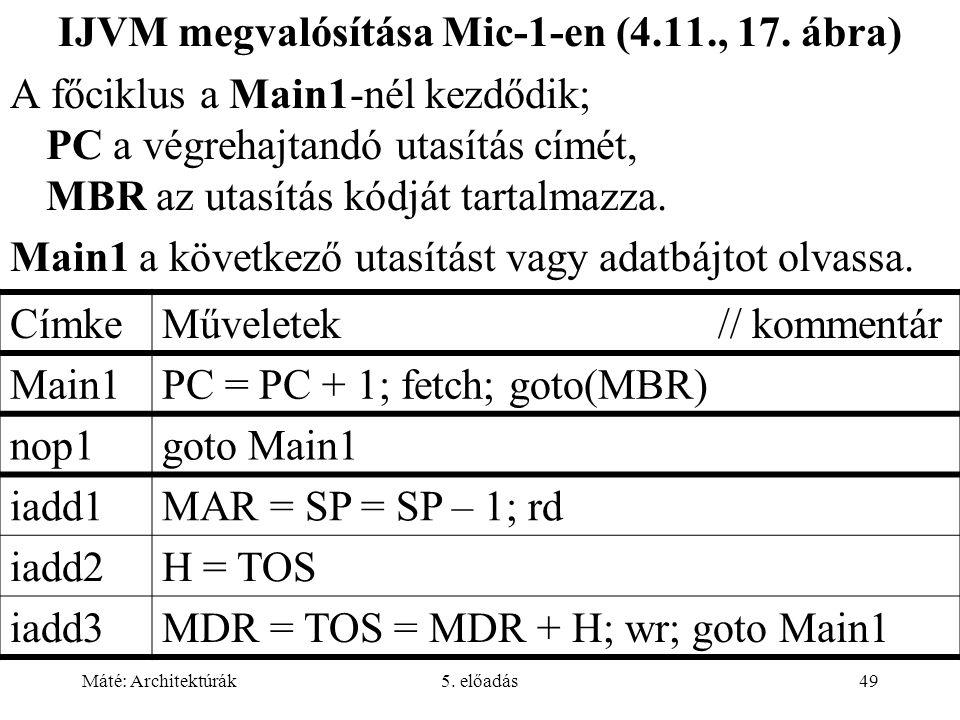 Máté: Architektúrák5. előadás49 IJVM megvalósítása Mic-1-en (4.11., 17.
