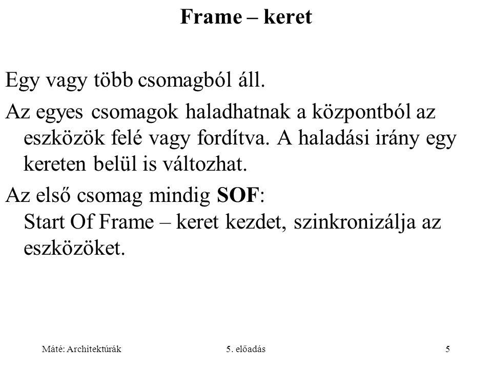 Máté: Architektúrák5. előadás5 Frame – keret Egy vagy több csomagból áll.