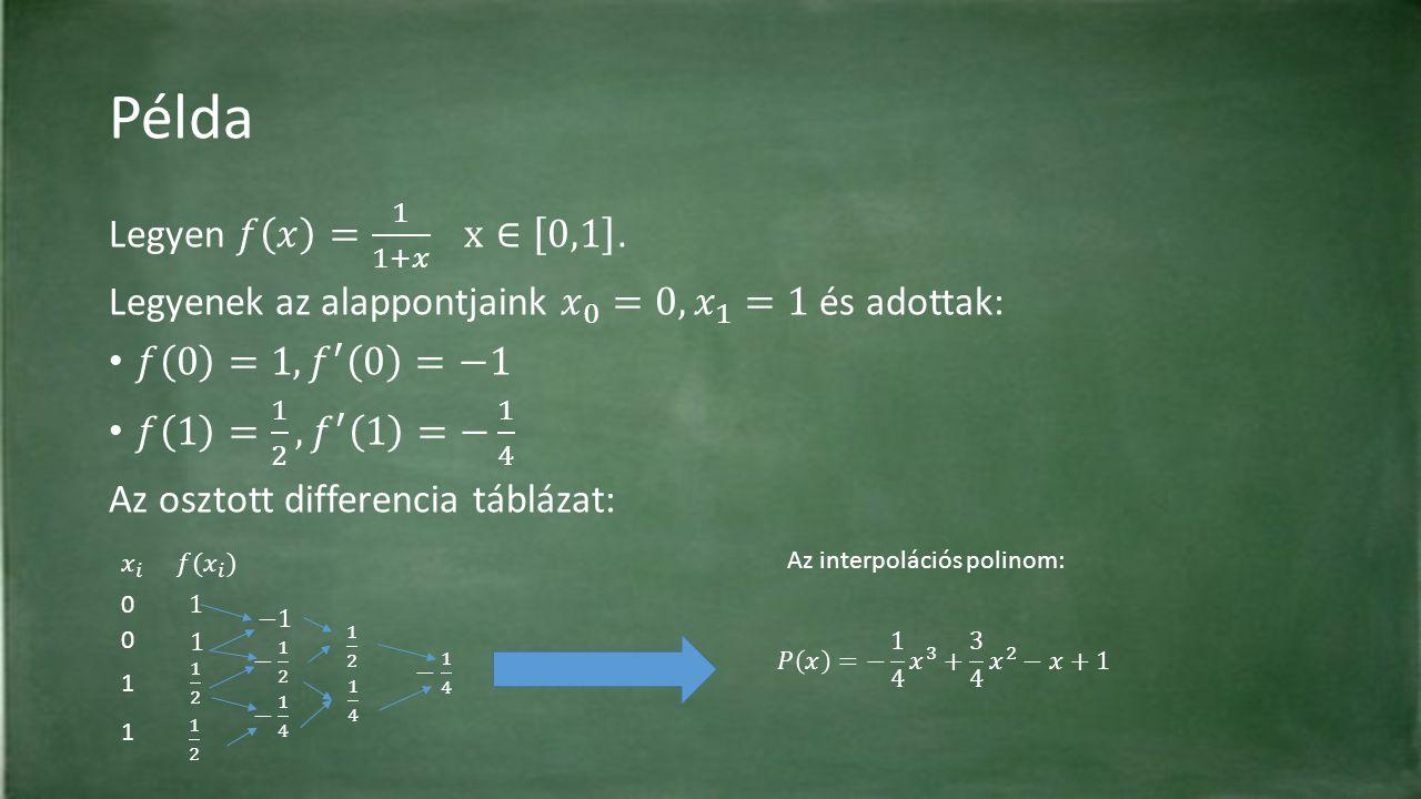 Példa 0 0 1 1 Az interpolációs polinom: