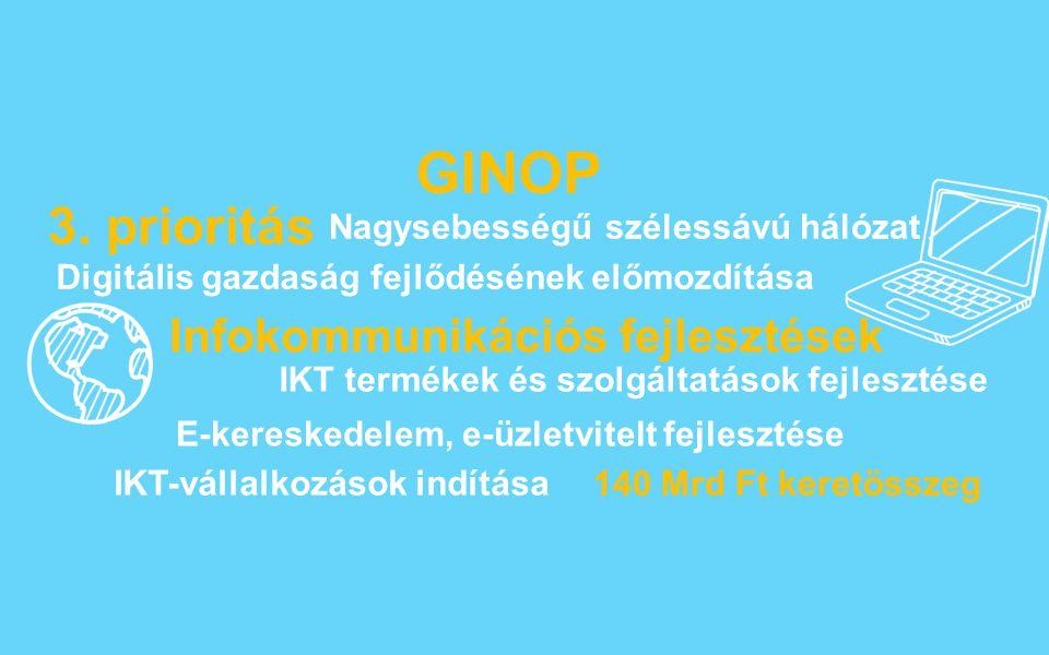 GINOP 3. prioritás Infokommunikációs fejlesztések 140 Mrd Ft keretösszeg E-kereskedelem, e-üzletvitelt fejlesztése Digitális gazdaság fejlődésének elő