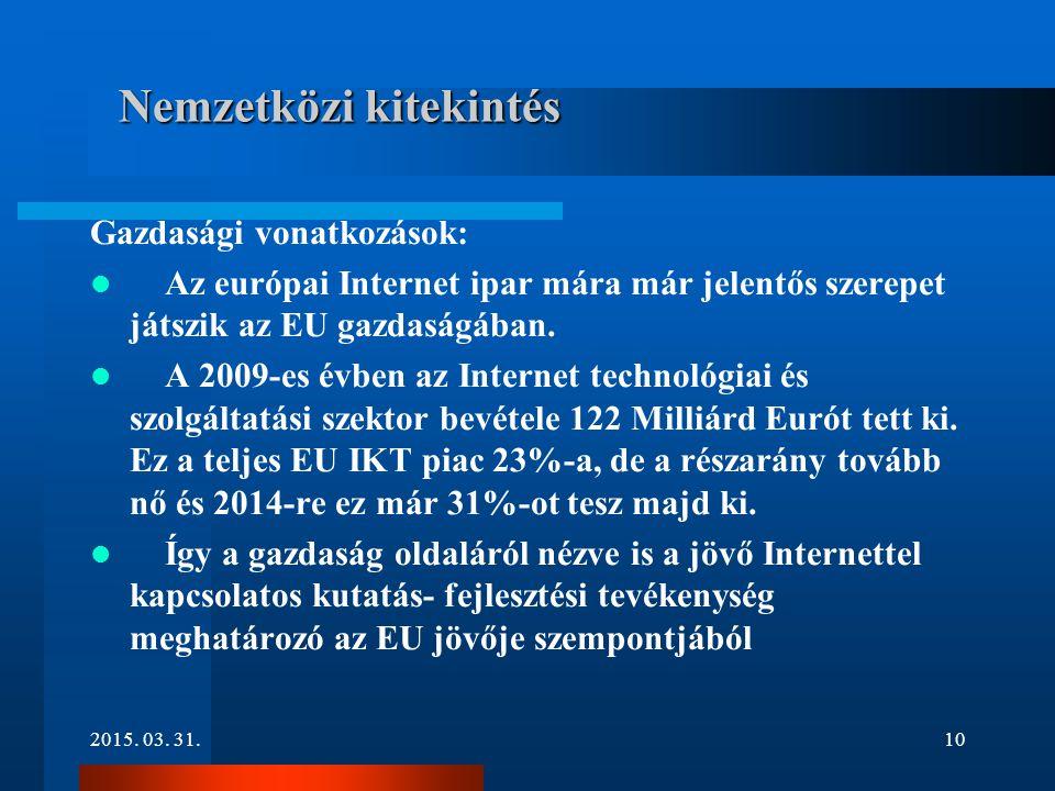 2015. 03. 31.10 Nemzetközi kitekintés Nemzetközi kitekintés Gazdasági vonatkozások: Az európai Internet ipar mára már jelentős szerepet játszik az EU