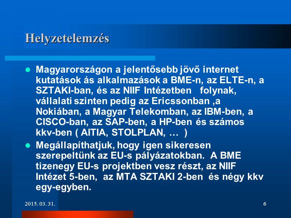 2015. 03. 31.6 Helyzetelemzés Magyarországon a jelentősebb jövő internet kutatások ás alkalmazások a BME-n, az ELTE-n, a SZTAKI-ban, és az NIIF Intéze