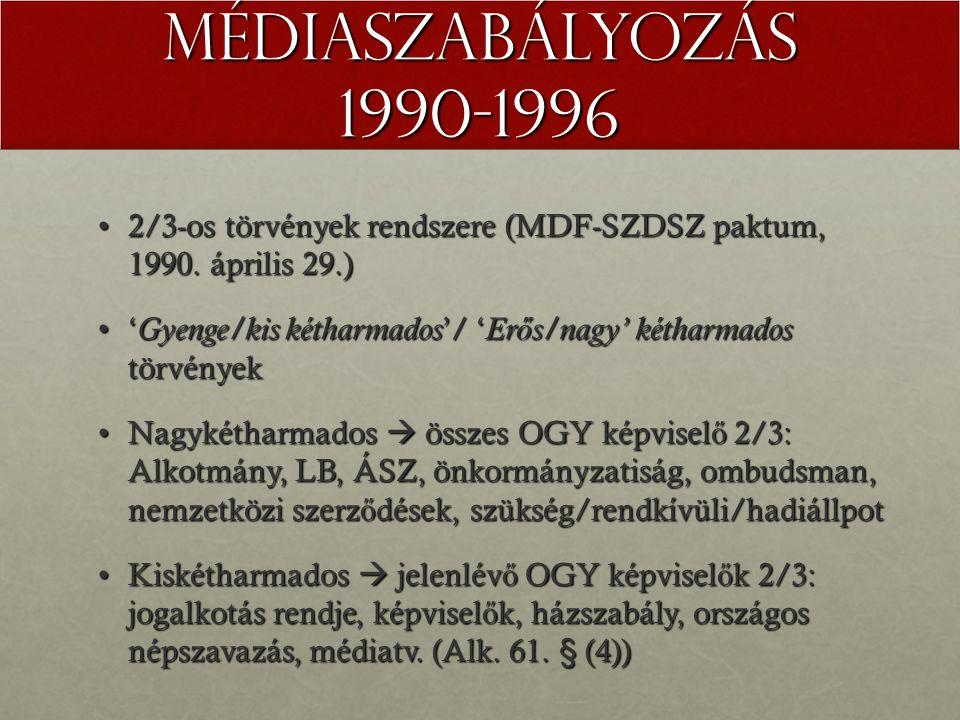 Médiaszabályozás 1990-1996 2/3-os törvények rendszere (MDF-SZDSZ paktum, 1990.