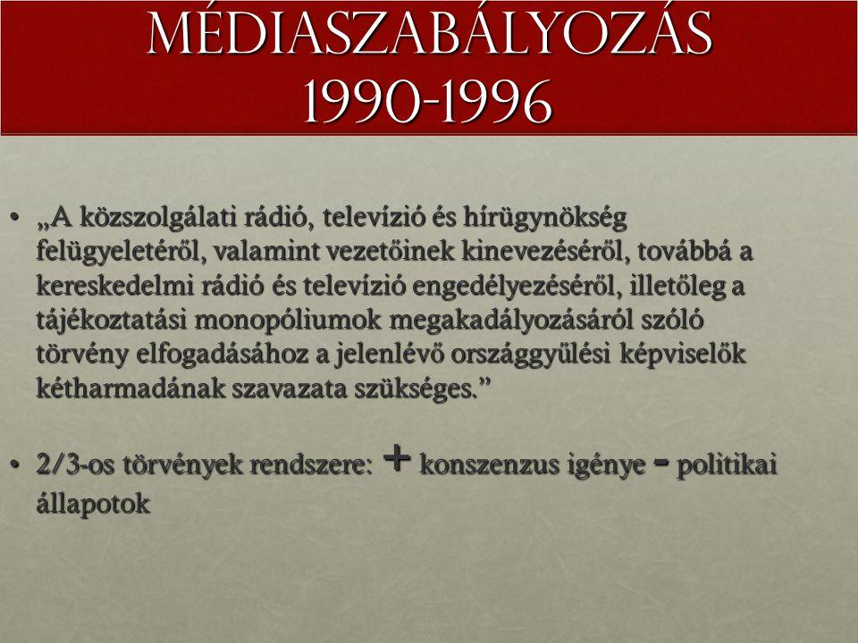 """Médiaszabályozás 1990-1996 """"A közszolgálati rádió, televízió és hírügynökség felügyeletér ő l, valamint vezet ő inek kinevezésér ő l, továbbá a kereskedelmi rádió és televízió engedélyezésér ő l, illet ő leg a tájékoztatási monopóliumok megakadályozásáról szóló törvény elfogadásához a jelenlév ő országgy ű lési képvisel ő k kétharmadának szavazata szükséges. """"A közszolgálati rádió, televízió és hírügynökség felügyeletér ő l, valamint vezet ő inek kinevezésér ő l, továbbá a kereskedelmi rádió és televízió engedélyezésér ő l, illet ő leg a tájékoztatási monopóliumok megakadályozásáról szóló törvény elfogadásához a jelenlév ő országgy ű lési képvisel ő k kétharmadának szavazata szükséges. 2/3-os törvények rendszere: + konszenzus igénye - politikai állapotok2/3-os törvények rendszere: + konszenzus igénye - politikai állapotok"""