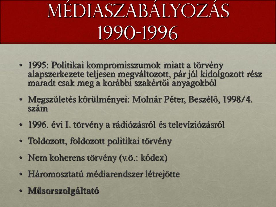 Médiaszabályozás 1990-1996 1995: Politikai kompromisszumok miatt a törvény alapszerkezete teljesen megváltozott, pár jól kidolgozott rész maradt csak meg a korábbi szakért ő i anyagokból1995: Politikai kompromisszumok miatt a törvény alapszerkezete teljesen megváltozott, pár jól kidolgozott rész maradt csak meg a korábbi szakért ő i anyagokból Megszületés körülményei: Molnár Péter, Beszél ő, 1998/4.
