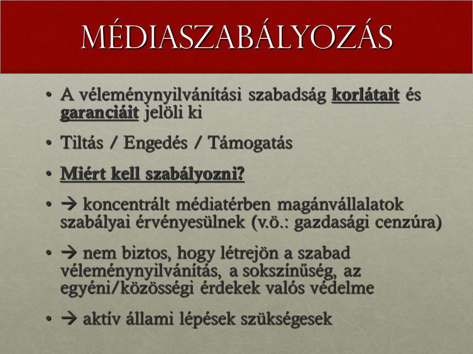 Médiaszabályozás 1990-1996 1991.augusztus 21.: Tilos Rádió1991.