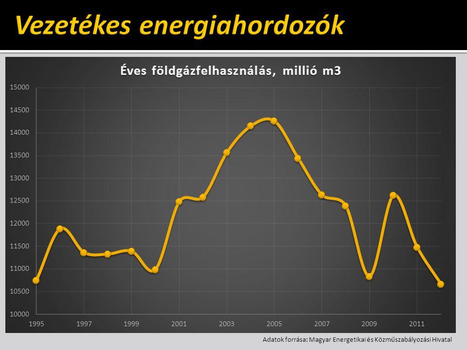 Hőellátás infrastruktúra – rendszerelemek hőtermelés közvetlen (kazán) kapcsolt hőtermelés közvetlen (kazán) kapcsolt szállítás (csővezeték) másodlagos tároló szállítás (csővezeték) másodlagos tároló felhasználás fogyasztó felhasználás fogyasztó hőtároló primer en.