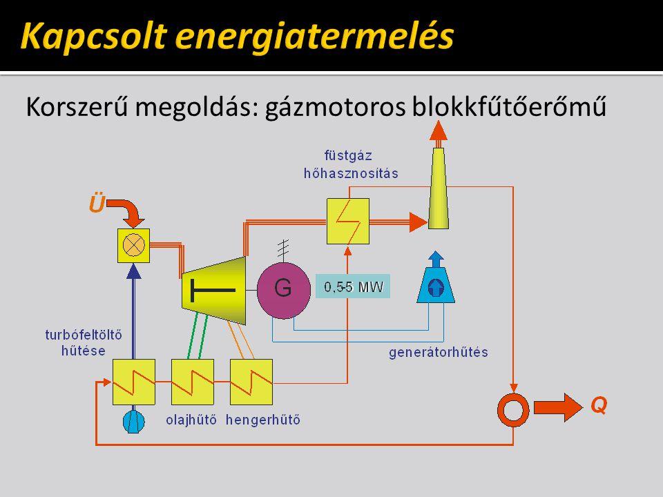 Gázmotor - energiafolyam Tüzelőanyaggal bevezetett energia: 100% Mechanikai energia: 36 % GENERÁTOR Veszteség 1,5 % Villamos energia 34,5% Hő (füstgáz+hűtővíz+olaj) veszteség 1,5 % Sugárzási Hűtővíz+ olaj Füstgáz 62,5 % 26 % 36,5 % Vízhűtésű turbótöltő 10 % HŰTŐVÍZ HŐCSERÉLŐ Veszteség 0,3 % FÜSTGÁZ HŐCSERÉLŐ Hasznosítható hő Veszteségek 4 % 58,2 % ü Q GM P Q.