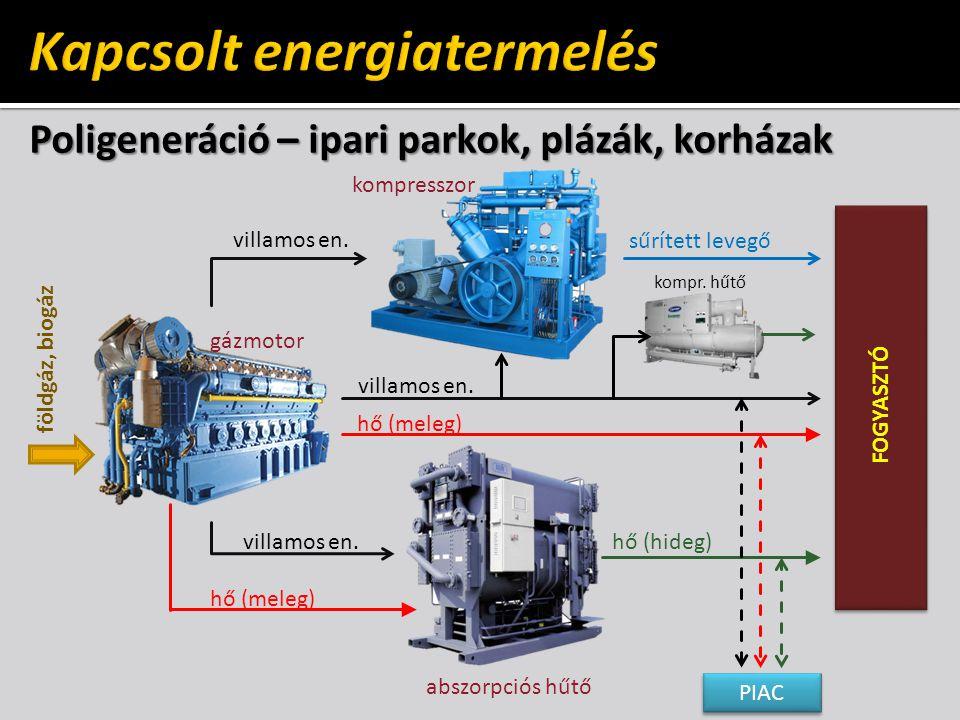 """Egyszerűsített energetikai-gazdasági értékelés csak hő és villamos energia Mennyiségi (bruttó) hatásfok: Villamos energetikai """"hatásfok : Hőfejlesztési """"hatásfok :"""