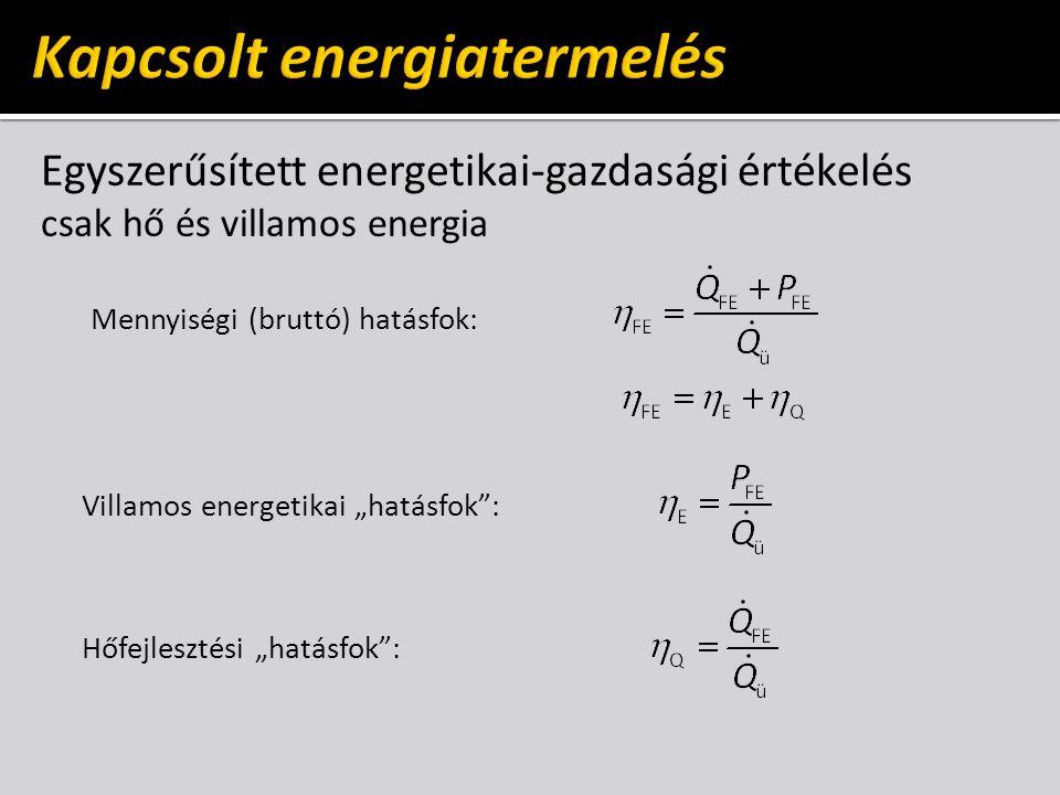 Fajlagos villamos energia: Villamos energia arány: fűtőmű kond. erőmű Fajlagos hőfelhasználás