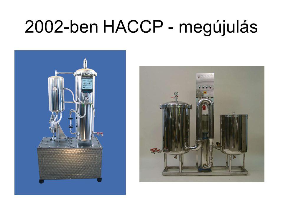 2002-ben HACCP - megújulás
