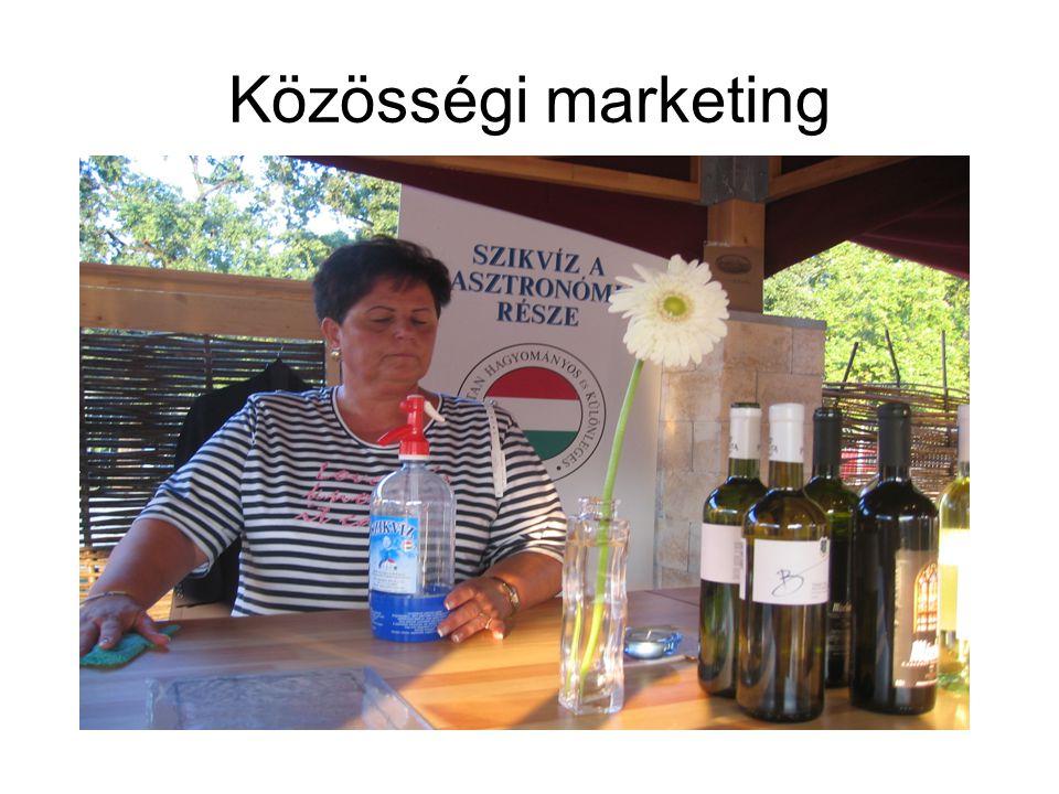 Közösségi marketing