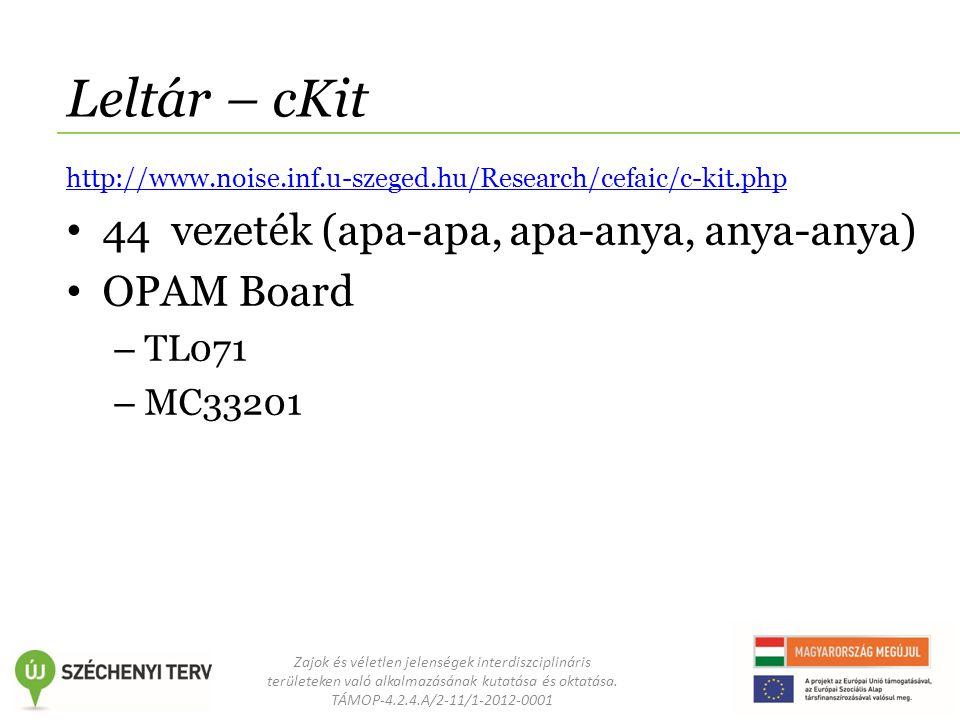 Zajok és véletlen jelenségek interdiszciplináris területeken való alkalmazásának kutatása és oktatása. TÁMOP-4.2.4.A/2-11/1-2012-0001 Leltár – cKit ht