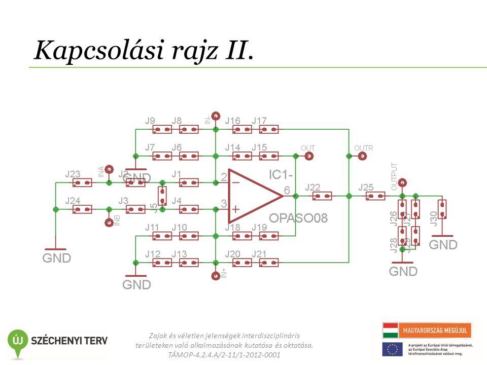 Zajok és véletlen jelenségek interdiszciplináris területeken való alkalmazásának kutatása és oktatása. TÁMOP-4.2.4.A/2-11/1-2012-0001 Kapcsolási rajz